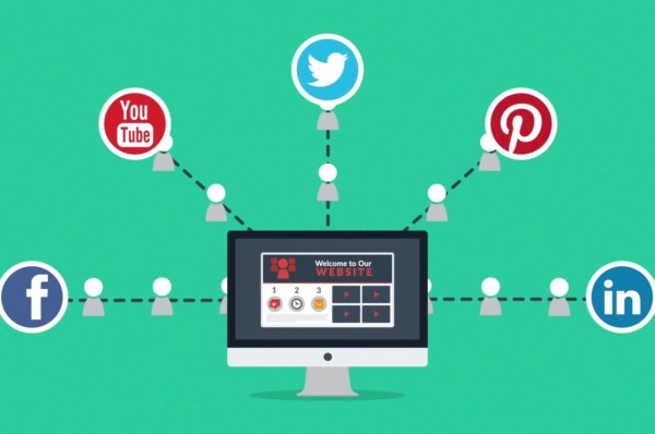 What Exactly is Social Media Marketing?