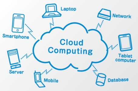 Impact of Cloud Computing on Travel Industry